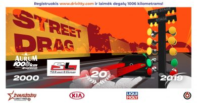 Street Drag by StartLine // Aurum 1006 km